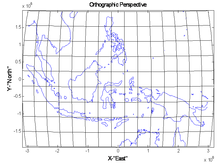 Indonesia Orthographic
